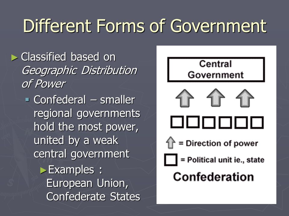 Different Forms of Government Classified based on Geographic Distribution of Power Classified based on Geographic Distribution of Power Federal – smaller units share power with the central national government Federal – smaller units share power with the central national government Examples : U.S., Mexico, Canada, Australia Examples : U.S., Mexico, Canada, Australia