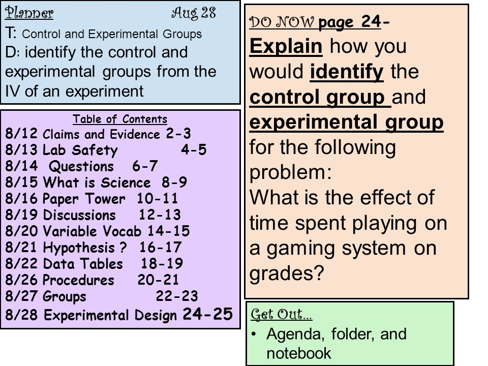 Planner Aug 28 T: Control and Experimental Groups D : identify the control and experimental groups from the IV of an experiment Table of Contents 8/12 Claims and Evidence 2-3 8/13 Lab Safety 4-5 8/14 Questions 6-7 8/15 What is Science 8-9 8/16 Paper Tower 10-11 8/19 Discussions 12-13 8/20 Variable Vocab 14-15 8/21 Hypothesis .