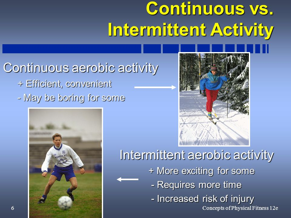 6Concepts of Physical Fitness 12e Continuous vs.