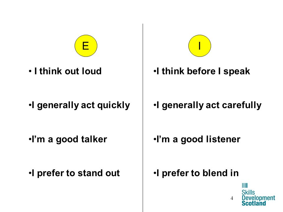 4 EI I think out loud I generally act quickly Im a good talker I prefer to stand out I think before I speak I generally act carefully Im a good listener I prefer to blend in