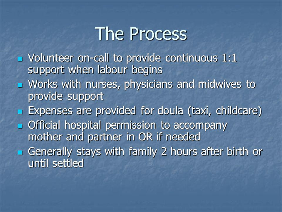 The Process Volunteer on-call to provide continuous 1:1 support when labour begins Volunteer on-call to provide continuous 1:1 support when labour begins Works with nurses, physicians and midwives to provide support Works with nurses, physicians and midwives to provide support Expenses are provided for doula (taxi, childcare) Expenses are provided for doula (taxi, childcare) Official hospital permission to accompany mother and partner in OR if needed Official hospital permission to accompany mother and partner in OR if needed Generally stays with family 2 hours after birth or until settled Generally stays with family 2 hours after birth or until settled