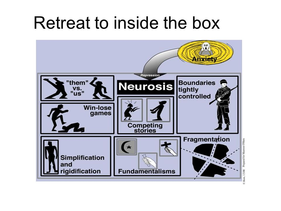 Retreat to inside the box