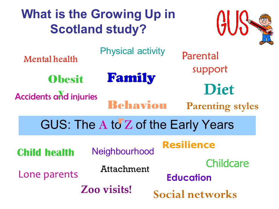 What is the Growing Up in Scotland study.
