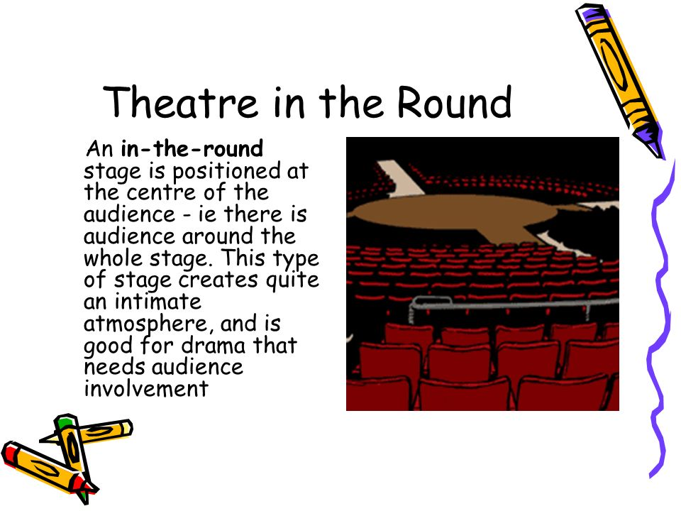 Theatre in the Round An in-the-round stage is positioned at the centre of the audience - ie there is audience around the whole stage.