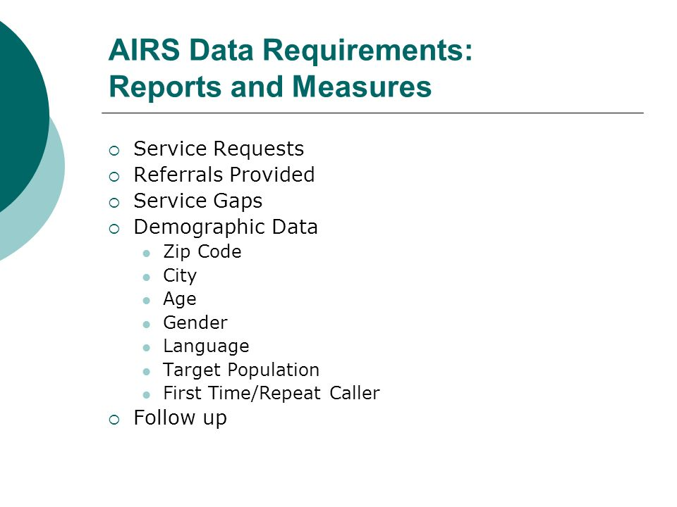 AIRS Data Requirements: Reports and Measures Service Requests Referrals Provided Service Gaps Demographic Data Zip Code City Age Gender Language Target Population First Time/Repeat Caller Follow up