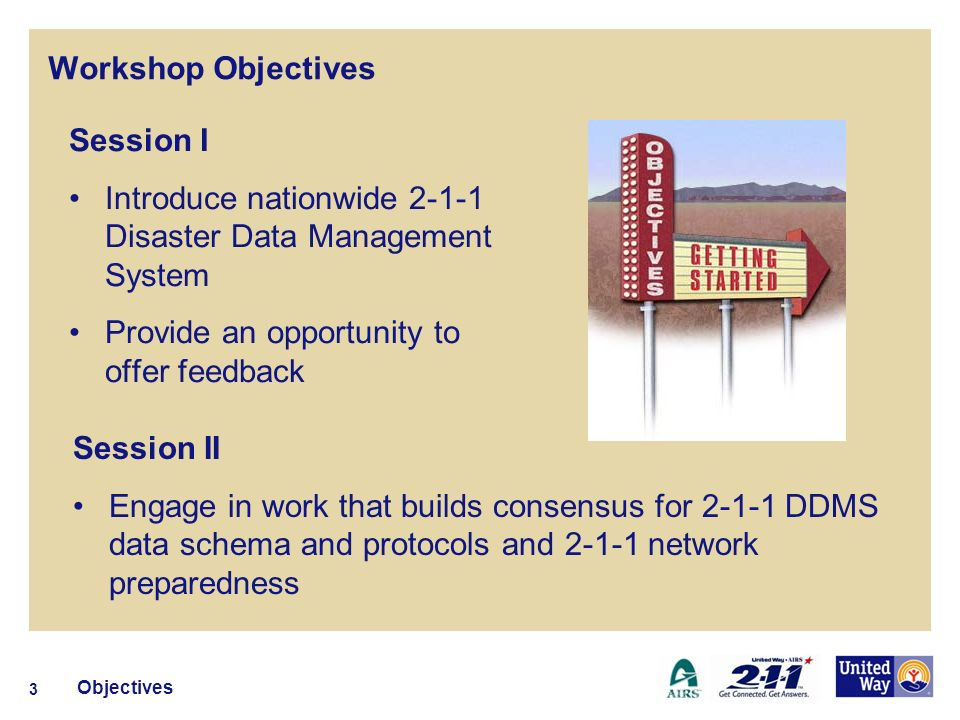 Workshop Objectives Session I Introduce nationwide 2-1-1 Disaster Data Management System Provide an opportunity to offer feedback Objectives 3 Session II Engage in work that builds consensus for 2-1-1 DDMS data schema and protocols and 2-1-1 network preparedness