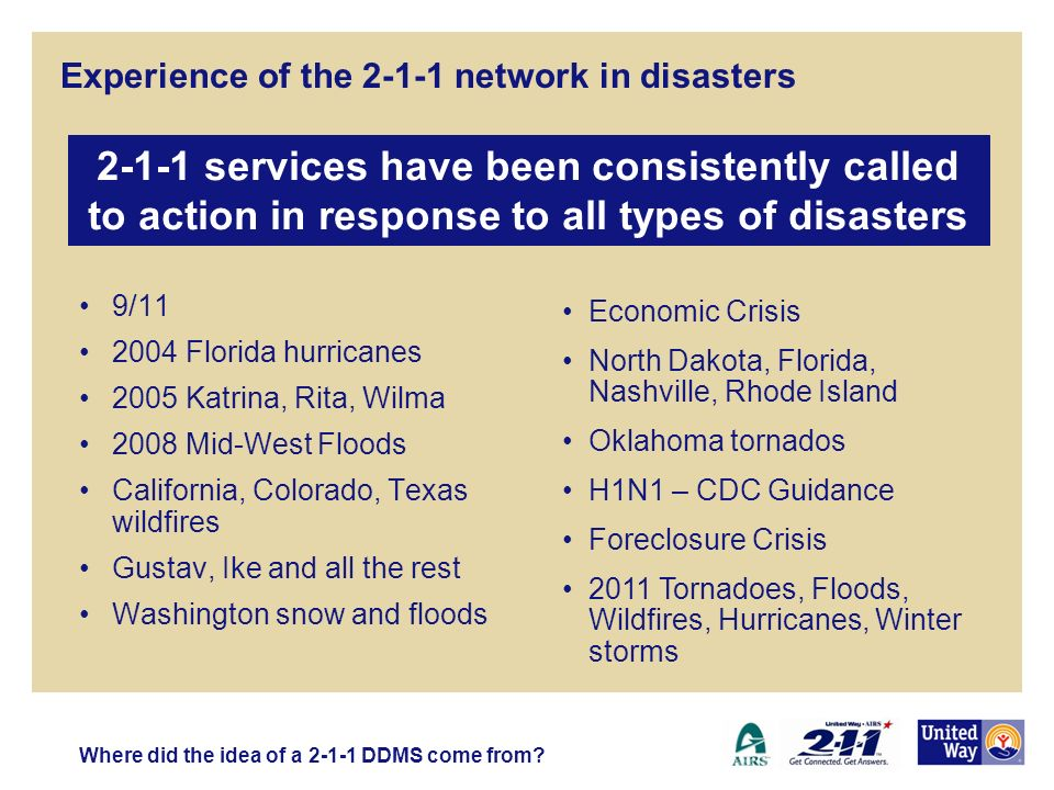 Experience of the 2-1-1 network in disasters 9/11 2004 Florida hurricanes 2005 Katrina, Rita, Wilma 2008 Mid-West Floods California, Colorado, Texas wildfires Gustav, Ike and all the rest Washington snow and floods Where did the idea of a 2-1-1 DDMS come from.