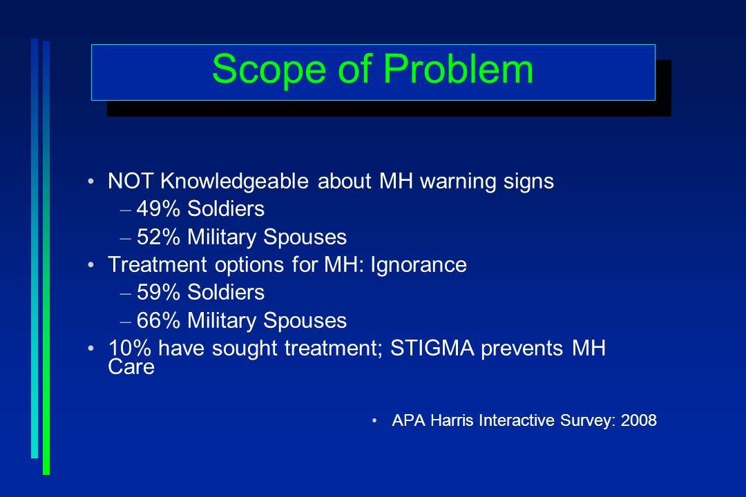 Scope of Problem NOT Knowledgeable about MH warning signs – 49% Soldiers – 52% Military Spouses Treatment options for MH: Ignorance – 59% Soldiers – 66% Military Spouses 10% have sought treatment; STIGMA prevents MH Care APA Harris Interactive Survey: 2008