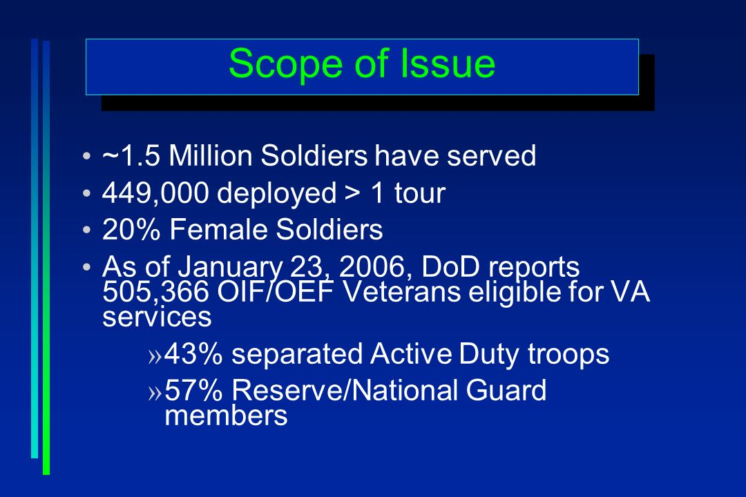 Scope of Issue ~1.5 Million Soldiers have served 449,000 deployed > 1 tour 20% Female Soldiers As of January 23, 2006, DoD reports 505,366 OIF/OEF Veterans eligible for VA services » 43% separated Active Duty troops » 57% Reserve/National Guard members
