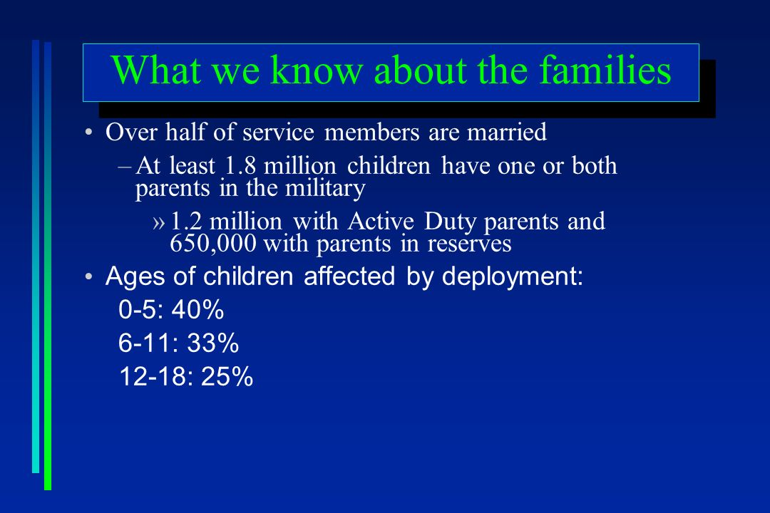 What we know about the families Over half of service members are married –At least 1.8 million children have one or both parents in the military »1.2 million with Active Duty parents and 650,000 with parents in reserves Ages of children affected by deployment: 0-5: 40% 6-11: 33% 12-18: 25%