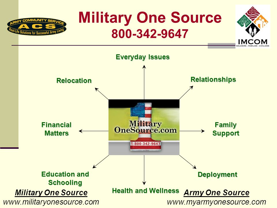 Military One Source 800-342-9647 Health and Wellness Deployment Financial Matters Education and Schooling Everyday Issues Relationships Family Support Relocation Military One Source www.militaryonesource.com Army One Source www.myarmyonesource.com