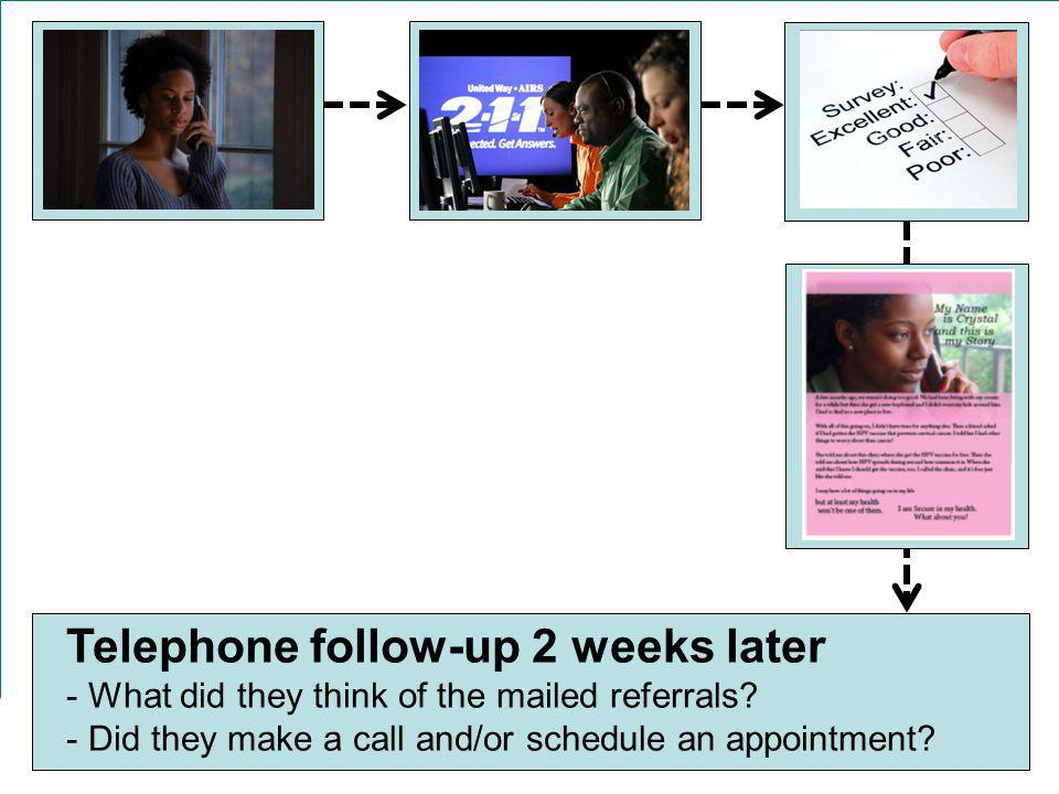 Telephone follow-up 2 weeks later - - What did they think of the mailed referrals.