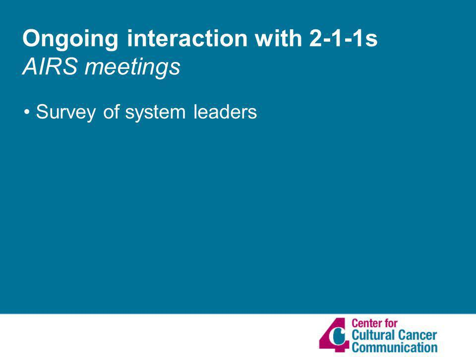 Ongoing interaction with 2-1-1s AIRS meetings Survey of system leaders