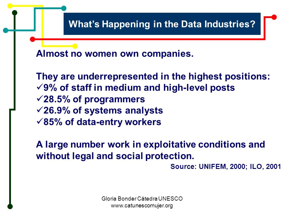 Gloria Bonder Cátedra UNESCO www.catunescomujer.org Whats Happening in the Data Industries.