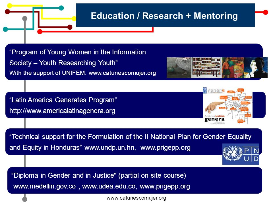 Gloria Bonder Cátedra UNESCO www.catunescomujer.org Education / Research + Mentoring Program of Young Women in the Information Society – Youth Researching Youth With the support of UNIFEM.