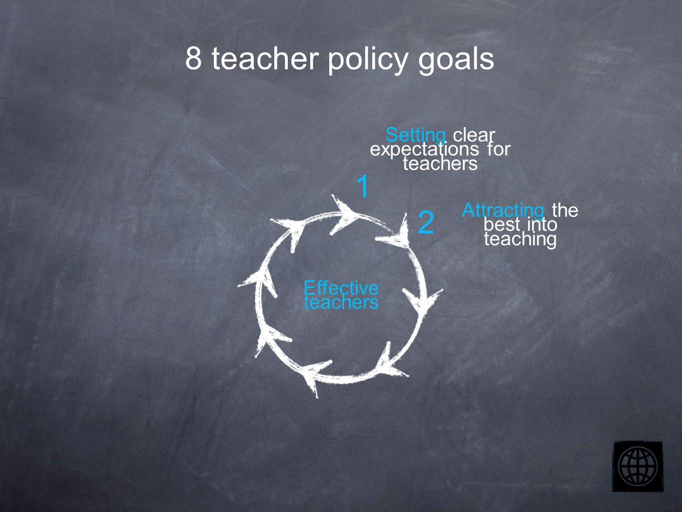 Setting clear expectations for teachers Attracting the best into teaching Effective teachers 2 1 8 teacher policy goals