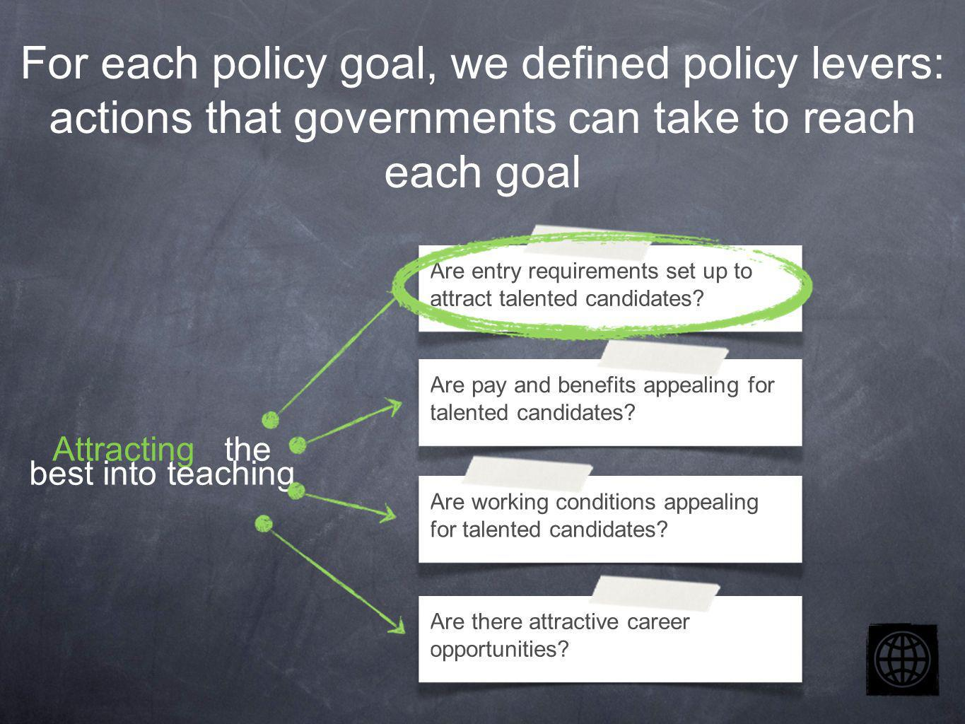 For each policy goal, we defined policy levers: actions that governments can take to reach each goal Attracting the best into teaching Are entry requirements set up to attract talented candidates.