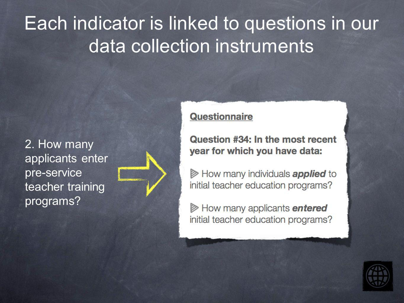 2. How many applicants enter pre-service teacher training programs.