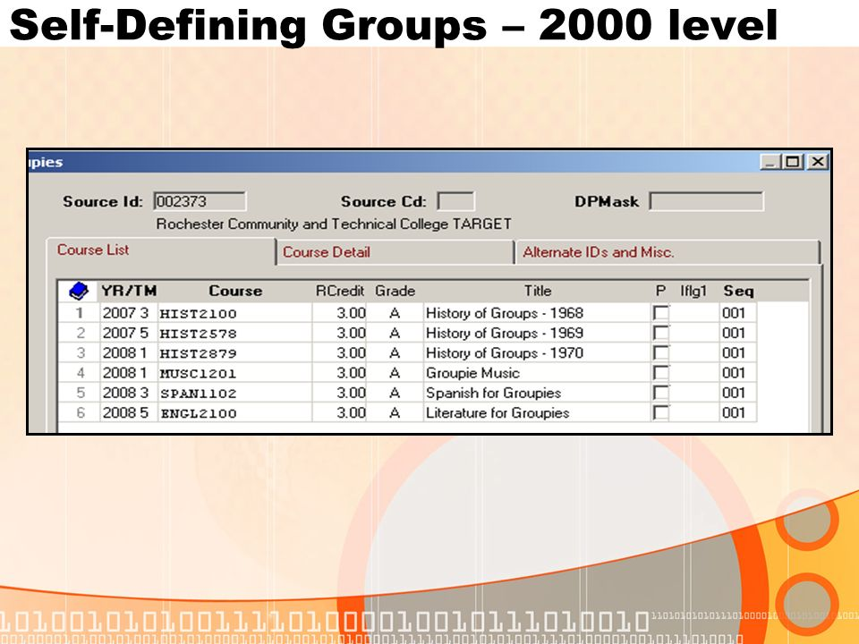 Self-Defining Groups – 2000 level