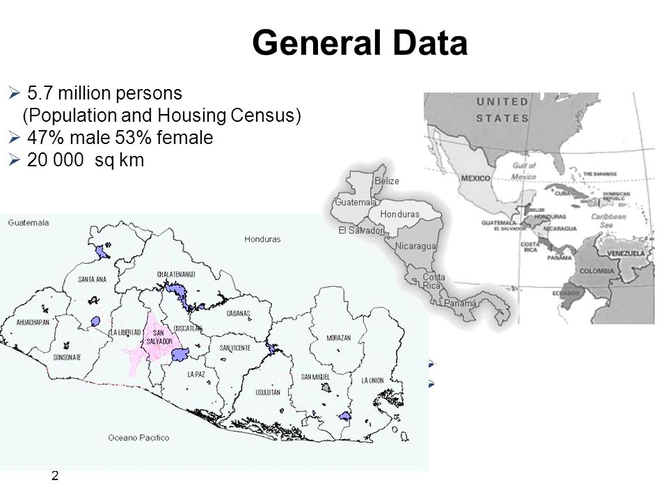 2 5.7 million persons (Population and Housing Census) 47% male 53% female 20 000 sq km Coeficiente de GINI: 0.48 IDH General Data