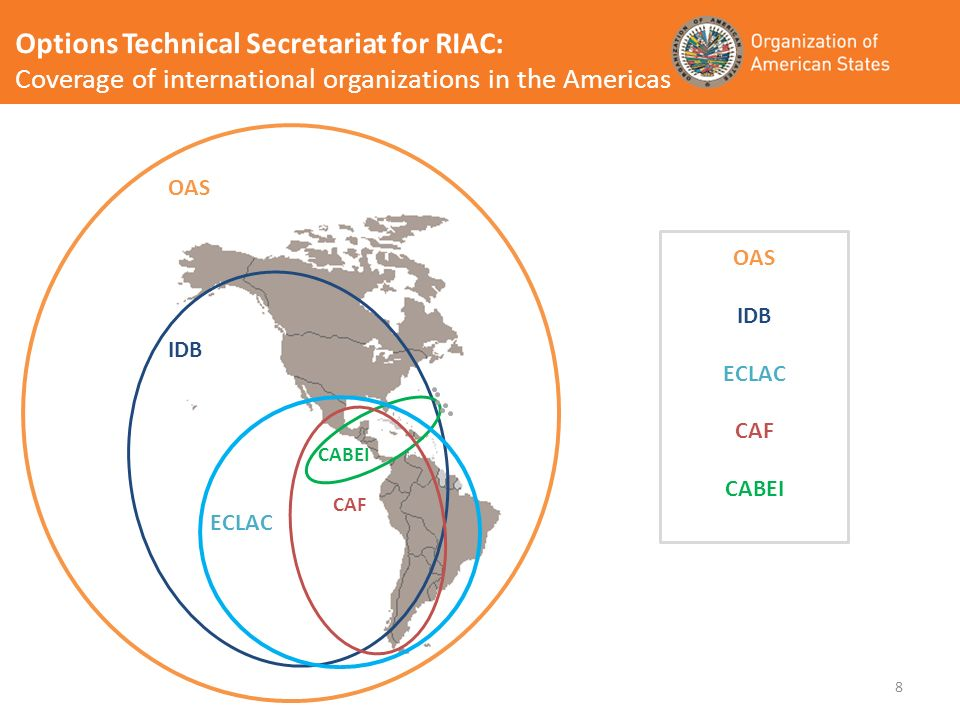 OAS IDB ECLAC CAF CABEI OAS IDB CAF CABEI ECLAC Options Technical Secretariat for RIAC: Coverage of international organizations in the Americas 8