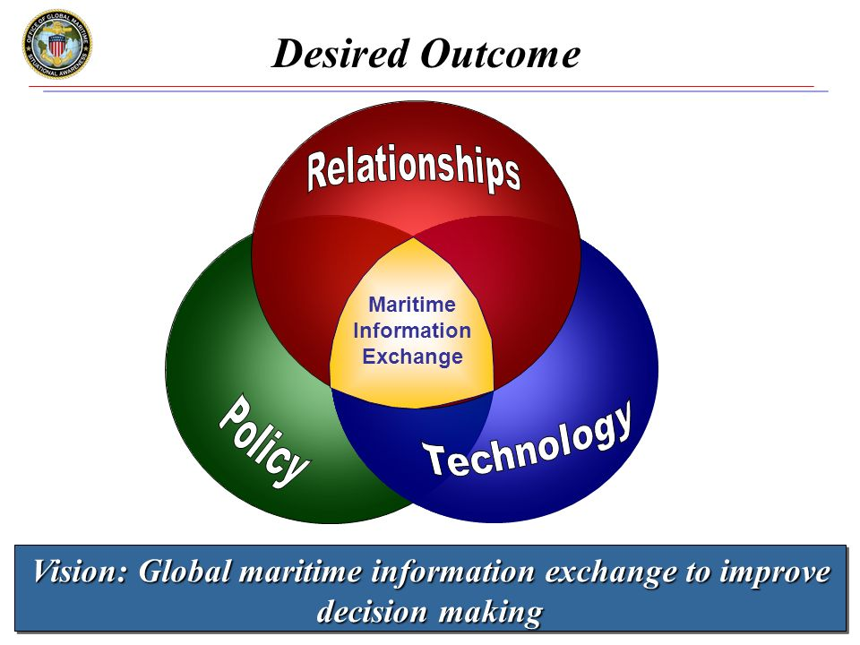 www.gmsa.gov 7 Desired Outcome Vision: Global maritime information exchange to improve decision making Maritime Information Exchange