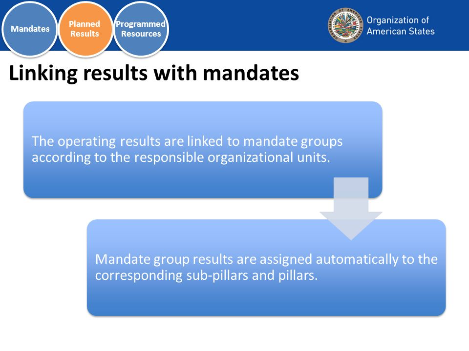 Linking results with mandates The operating results are linked to mandate groups according to the responsible organizational units.