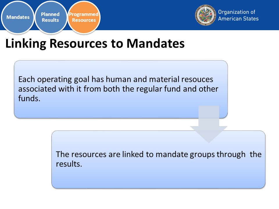 Linking Resources to Mandates Each operating goal has human and material resouces associated with it from both the regular fund and other funds.