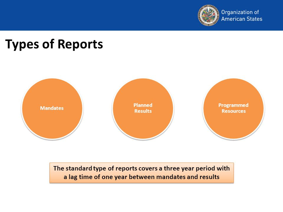 Types of Reports The standard type of reports covers a three year period with a lag time of one year between mandates and results Planned Results Programmed Resources Mandates
