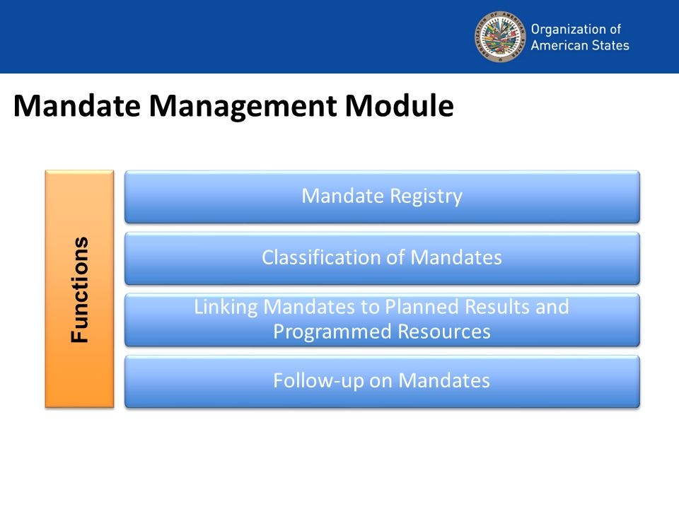 Mandate Management Module Mandate Registry Classification of Mandates Linking Mandates to Planned Results and Programmed Resources Follow-up on Mandates Functions