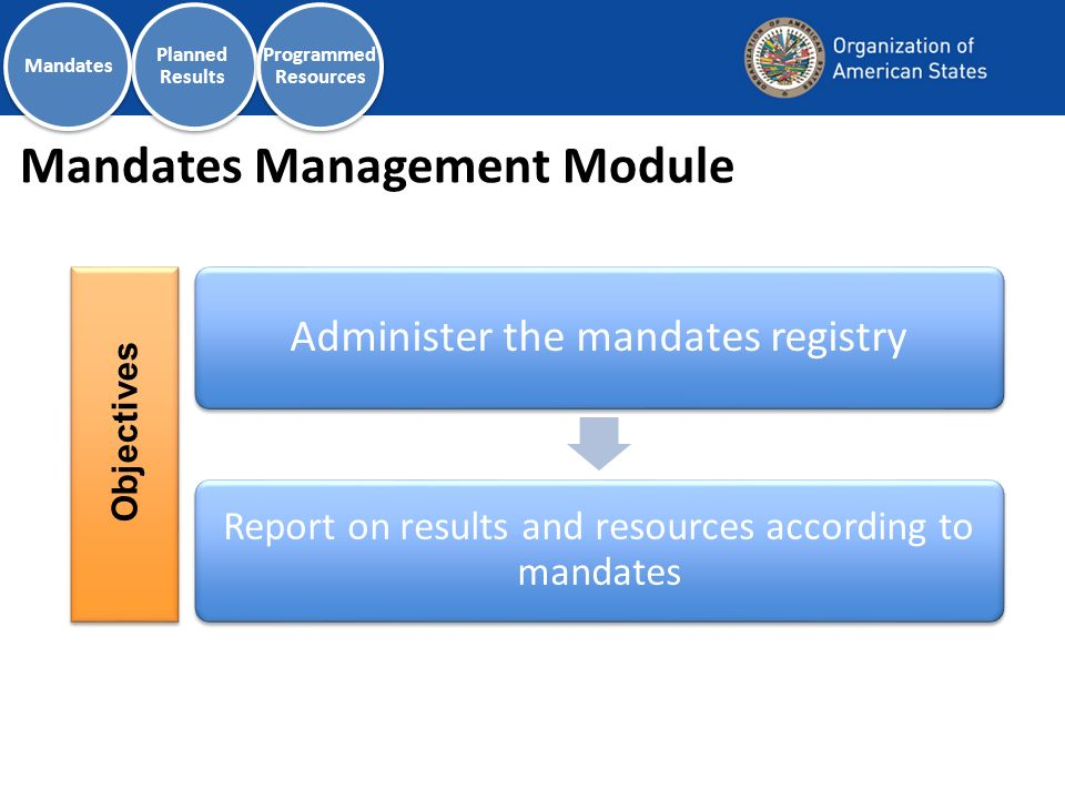 Mandates Management Module Administer the mandates registry Report on results and resources according to mandates Objectives Planned Results Programmed Resources Mandates