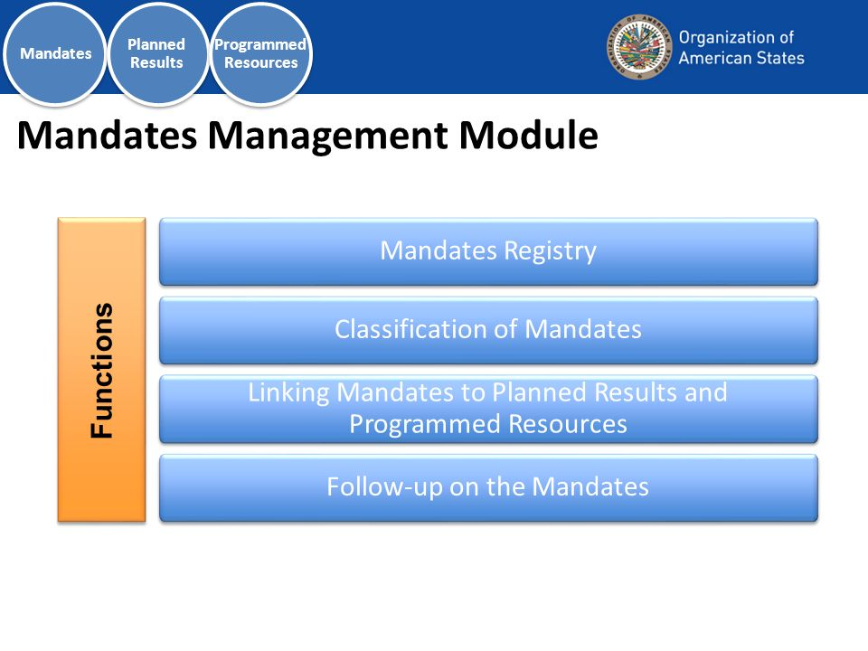 Mandates Management Module Mandates Registry Classification of Mandates Linking Mandates to Planned Results and Programmed Resources Follow-up on the Mandates Functions Mandates Planned Results Programmed Resources