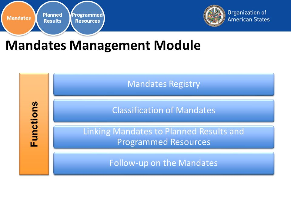Mandates Management Module Mandates Registry Classification of Mandates Linking Mandates to Planned Results and Programmed Resources Follow-up on the Mandates Mandates Planned Results Programmed Resources Functions