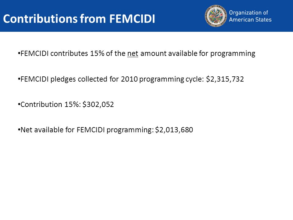 Contributions from FEMCIDI FEMCIDI contributes 15% of the net amount available for programming FEMCIDI pledges collected for 2010 programming cycle: $2,315,732 Contribution 15%: $302,052 Net available for FEMCIDI programming: $2,013,680