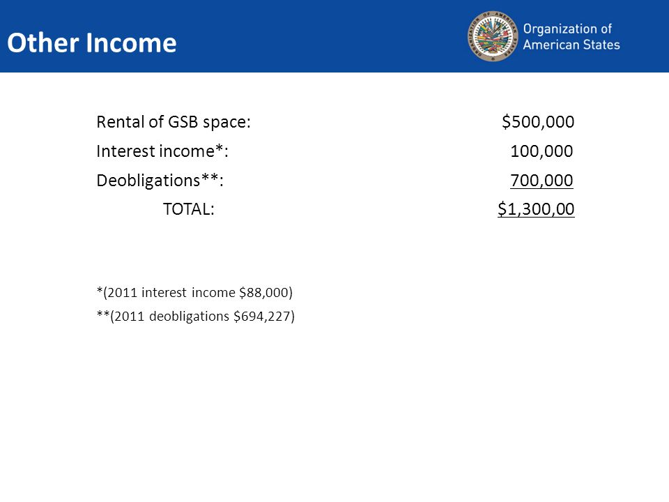 Other Income Rental of GSB space: $500,000 Interest income*: 100,000 Deobligations**: 700,000 TOTAL:$1,300,00 *(2011 interest income $88,000) **(2011 deobligations $694,227)