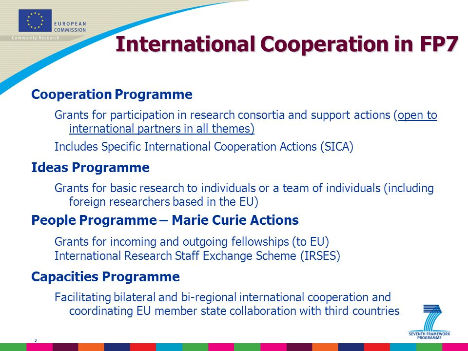 3 International Cooperation in FP7 International Cooperation in FP7 Cooperation Programme Grants for participation in research consortia and support actions (open to international partners in all themes) Includes Specific International Cooperation Actions (SICA) Ideas Programme Grants for basic research to individuals or a team of individuals (including foreign researchers based in the EU) People Programme – Marie Curie Actions Grants for incoming and outgoing fellowships (to EU) International Research Staff Exchange Scheme (IRSES) Capacities Programme Facilitating bilateral and bi-regional international cooperation and coordinating EU member state collaboration with third countries