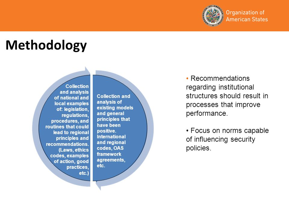 Methodology Recommendations regarding institutional structures should result in processes that improve performance.