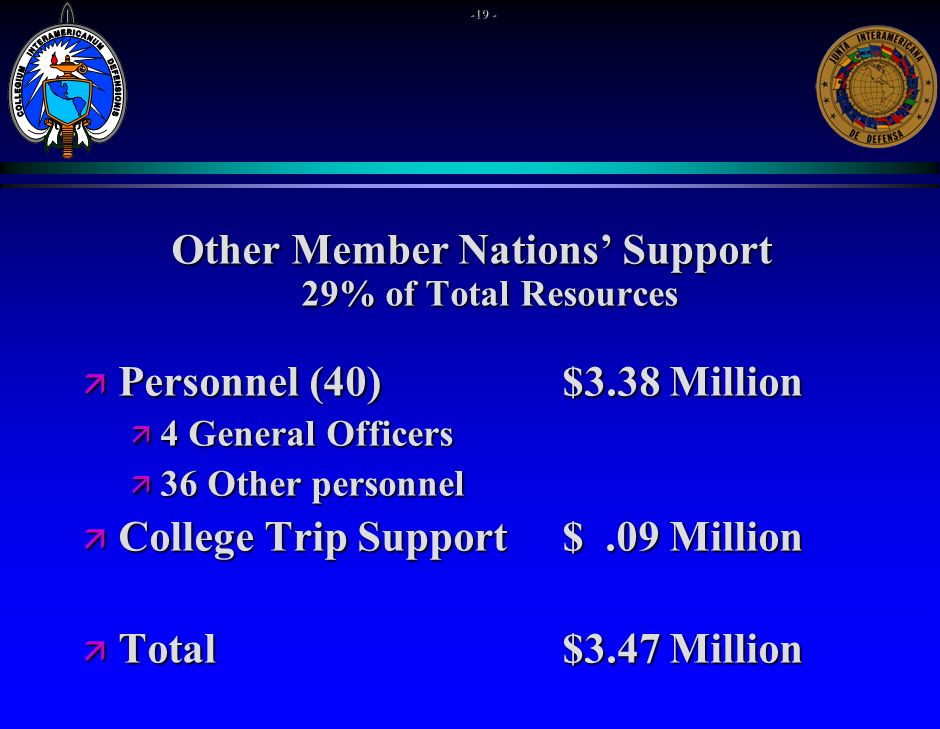 Other Member Nations Support 29% of Total Resources ä Personnel (40)$3.38 Million ä 4 General Officers ä 36 Other personnel ä College Trip Support$.09 Million ä Total$3.47 Million -19 -
