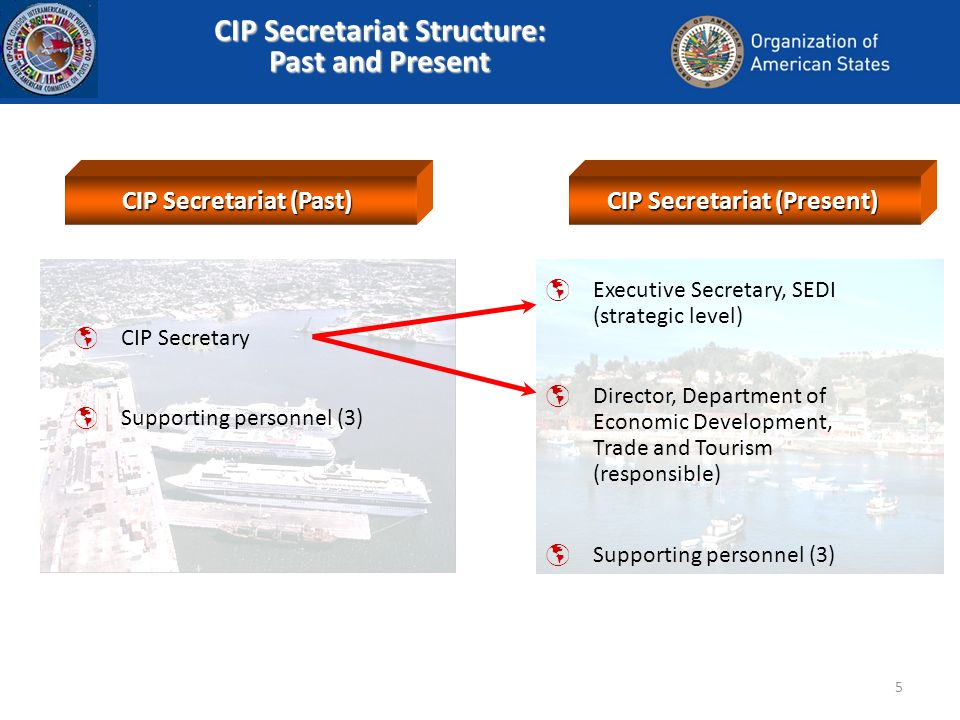 5 CIP Secretariat (Past) CIP Secretariat Structure: Past and Present CIP Secretary Supporting personnel (3) CIP Secretariat (Present) Executive Secretary, SEDI (strategic level) Director, Department of Economic Development, Trade and Tourism (responsible) Supporting personnel (3)