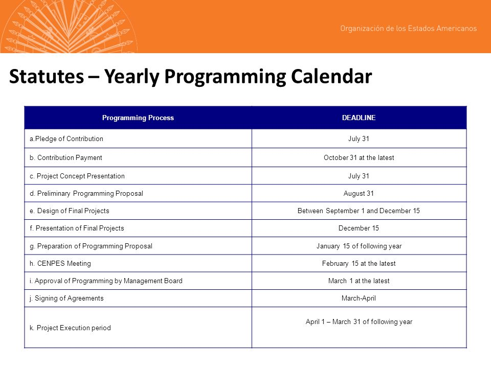 Statutes – Yearly Programming Calendar Programming ProcessDEADLINE a.Pledge of ContributionJuly 31 b.