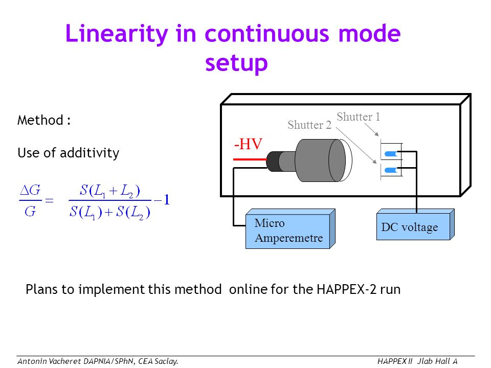 Antonin Vacheret DAPNIA/SPhN, CEA Saclay.HAPPEX II Jlab Hall A Linearity in continuous mode setup Micro Amperemetre DC voltage Shutter 1 Shutter 2 -HV Plans to implement this method online for the HAPPEX-2 run Method : Use of additivity