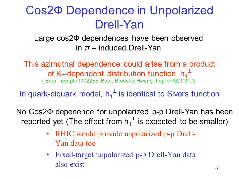 19 Cos2Ф Dependence in Unpolarized Drell-Yan RHIC would provide unpolarized p-p Drell- Yan data too Fixed-target unpolarized p-p Drell-Yan data also exist Large cos2Ф dependences have been observed in π – induced Drell-Yan This azimuthal dependence could arise from a product of K T -dependent distribution function h 1 ( Boer, hep-ph/ ; Boer, Brodsky, Hwang, hep-ph/ ) In quark-diquark model, h 1 is identical to Sivers function No Cos2Ф depenence for unpolarized p-p Drell-Yan has been reported yet (The effect from h 1 is expected to be smaller)