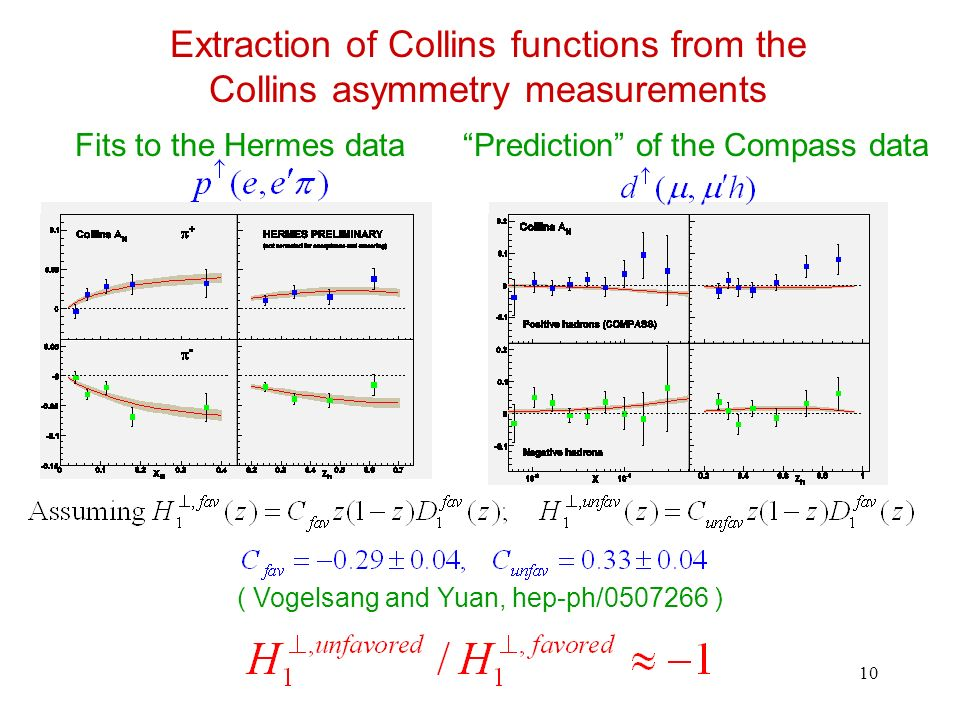 10 Extraction of Collins functions from the Collins asymmetry measurements Fits to the Hermes dataPrediction of the Compass data ( Vogelsang and Yuan, hep-ph/0507266 )