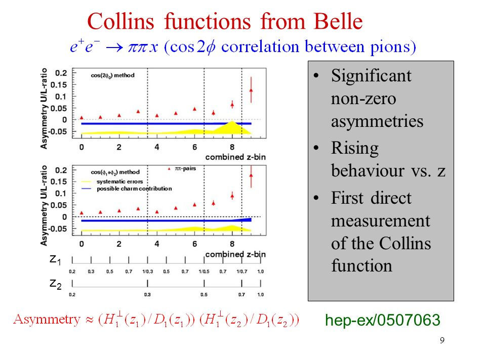 9 Collins functions from Belle Significant non-zero asymmetries Rising behaviour vs.