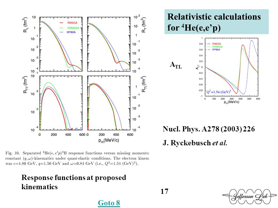 Relativistic calculations for 4 He(e,ep) Nucl. Phys.