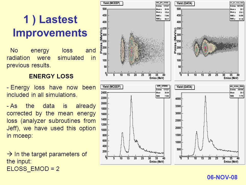 06-NOV-08 1 ) Lastest Improvements No energy loss and radiation were simulated in previous results.