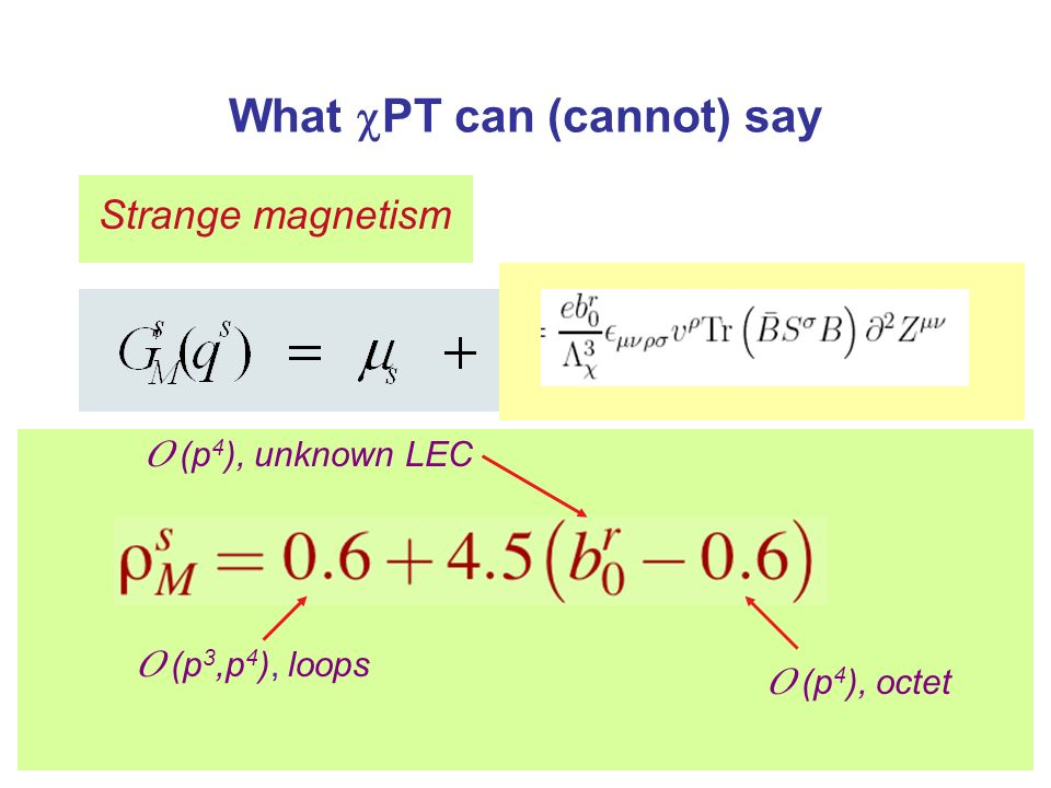 What PT can (cannot) say Strange magnetism O (p 3,p 4 ), loops O (p 4 ), octet O (p 4 ), unknown LEC
