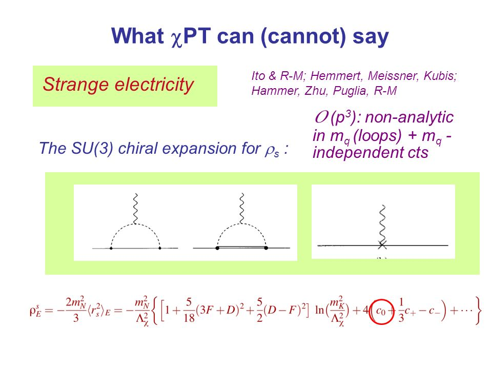 What PT can (cannot) say Strange electricity Ito & R-M; Hemmert, Meissner, Kubis; Hammer, Zhu, Puglia, R-M The SU(3) chiral expansion for s : O (p 3 ): non-analytic in m q (loops) + m q - independent cts