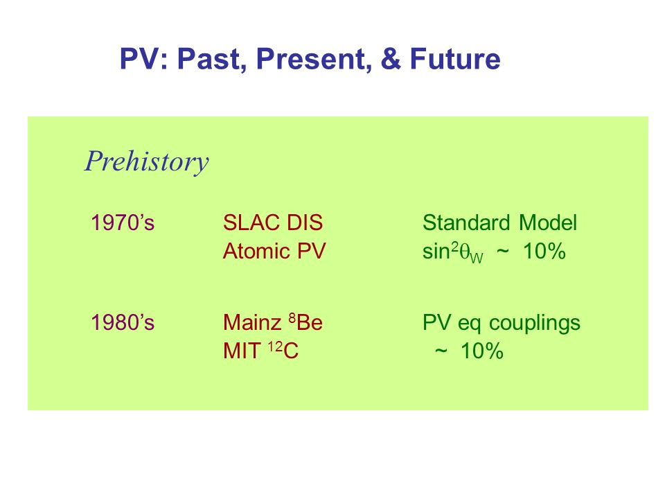 PV: Past, Present, & Future 1970sSLAC DISStandard Model Atomic PVsin 2 W ~ 10% 1980sMainz 8 BePV eq couplings MIT 12 C ~ 10% Prehistory