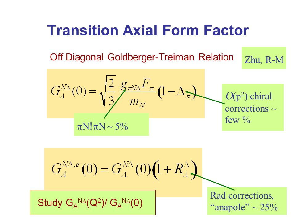 Transition Axial Form Factor Off Diagonal Goldberger-Treiman Relation Zhu, R-M O (p 2 ) chiral corrections ~ few % N .